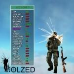 Holzed для CSS v34
